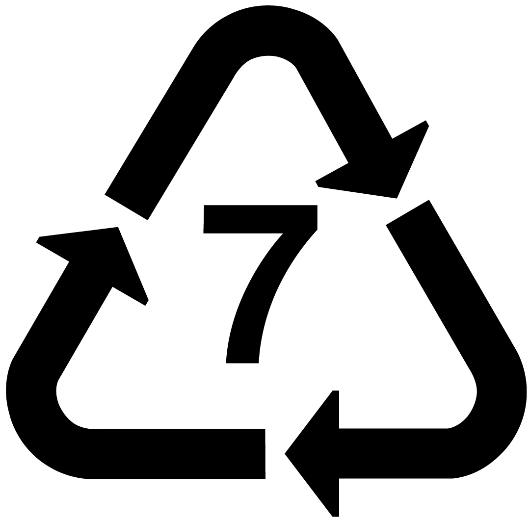 The Ultimate Guide To Recycling Plastics In Kanawha County